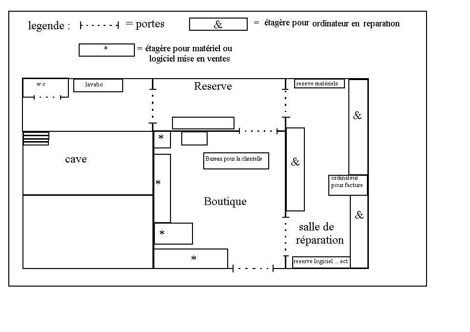 Voici le plan interrieur de S.O.S BUSTERS